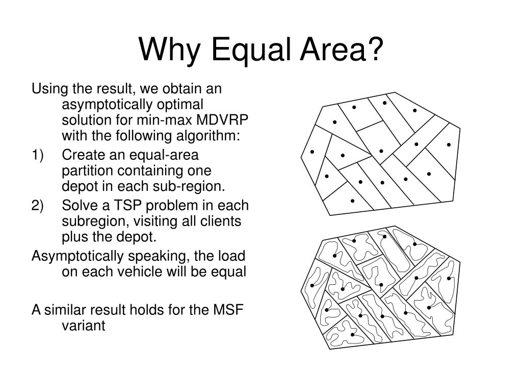Why Equal Area?