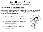 your brain is actually arlene taylor phd realizations inc