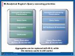 bi analytical engine s query executing priorities