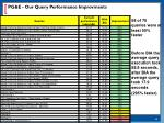 pg e our query performance improvments24