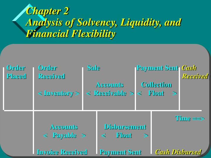 Chapter 2 analysis of solvency liquidity and financial flexibility