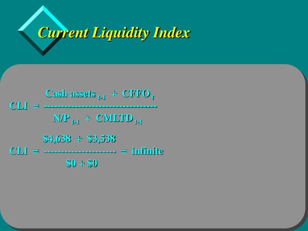Current Liquidity Index