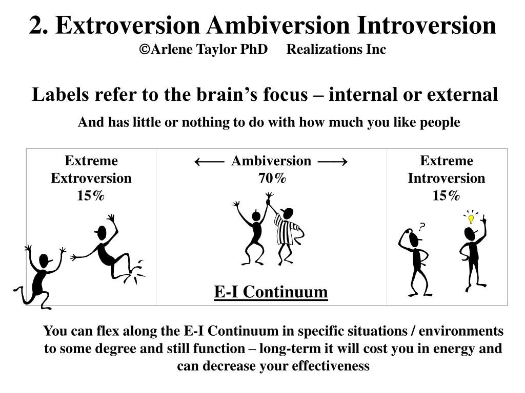 Extreme Extroversion