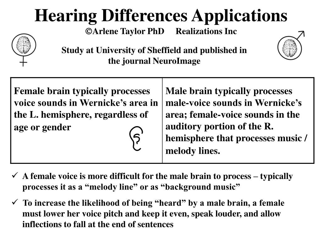 Hearing Differences Applications