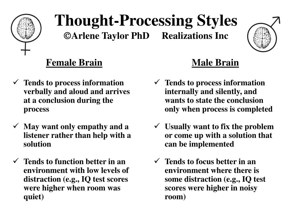 Thought-Processing Styles