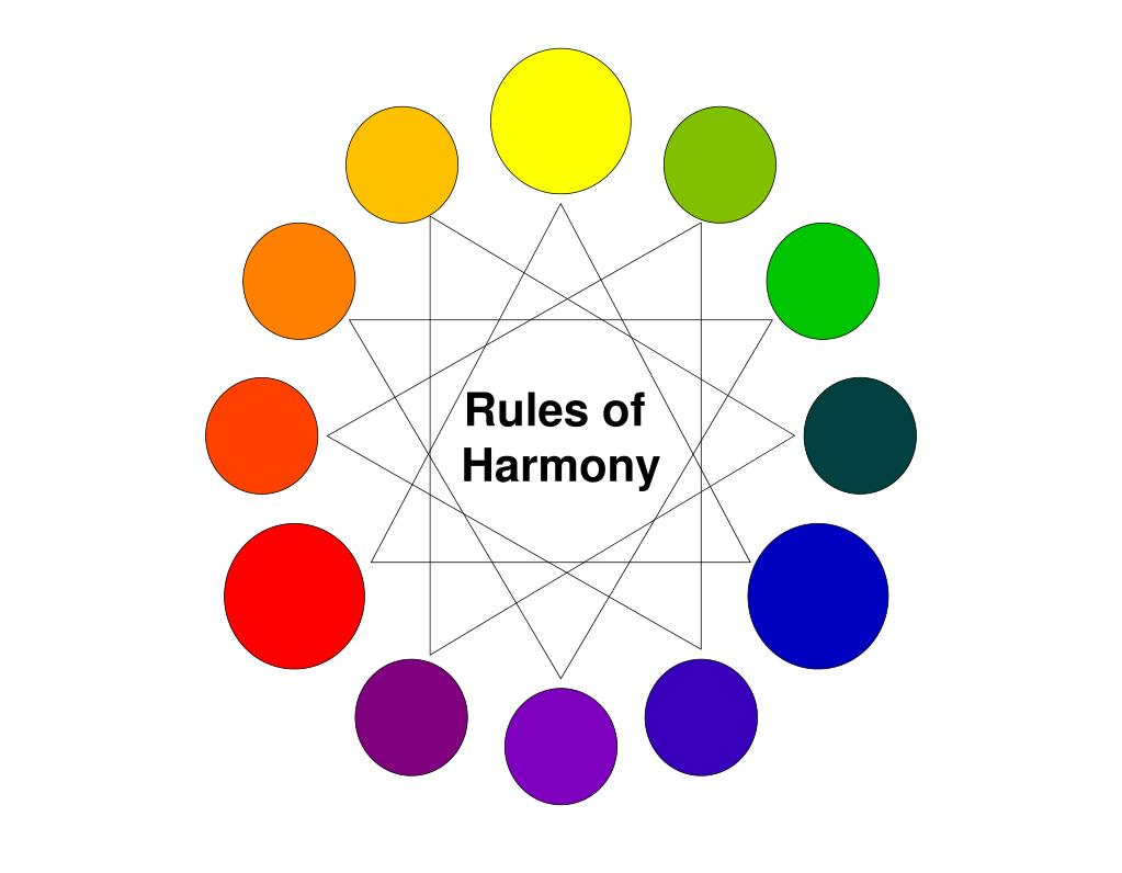 Rules of