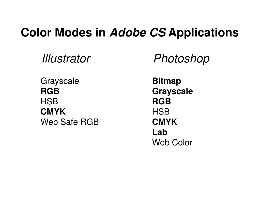Color Modes in