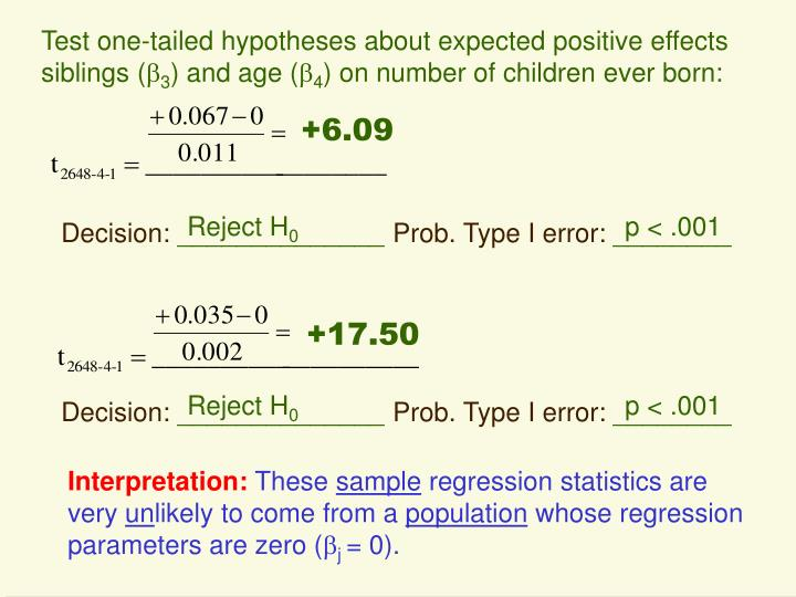 Test one-tailed hypotheses about expected positive effects siblings (
