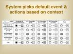 system picks default event actions based on context