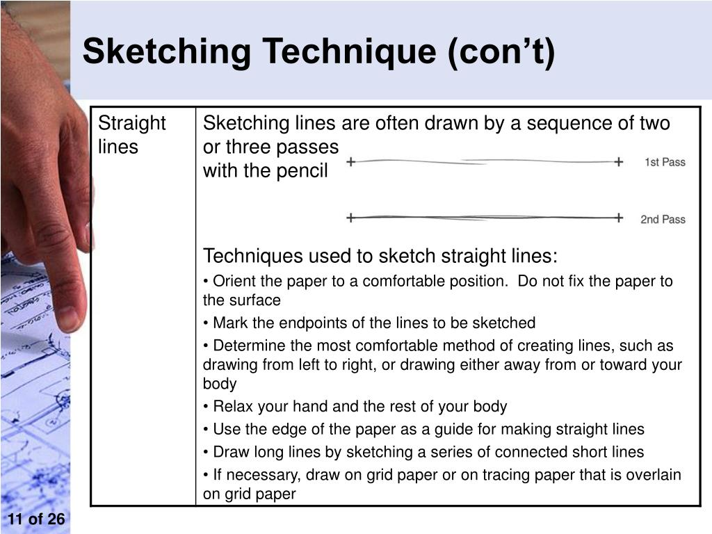 Sketching Technique (con't)