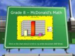 grade 8 mcdonald s math