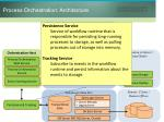 process orchestration architecture87