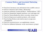 common motives and associated marketing behaviors