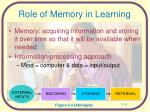 role of memory in learning