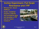 incline experiment full scale resistance and vpp