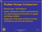 rudder design comparison