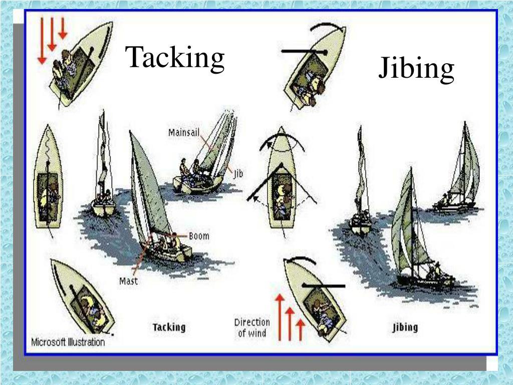Jibing