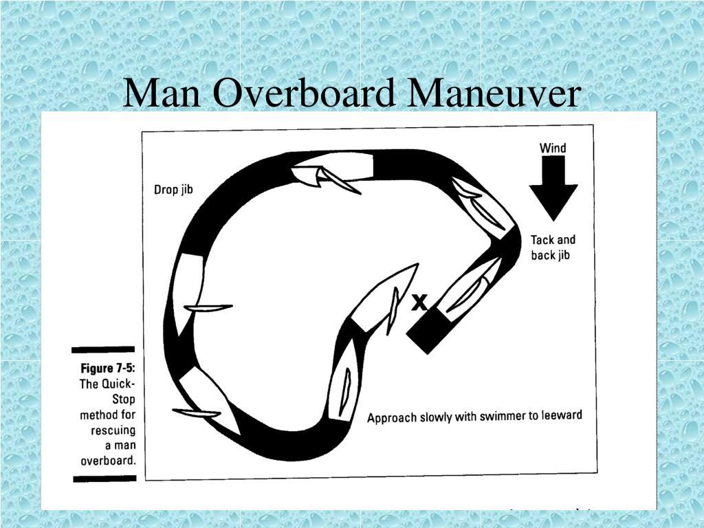 Man Overboard Maneuver