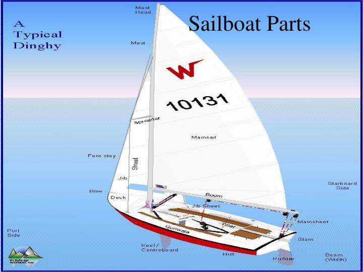 Sailboat parts