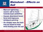 mainsheet effects on sail
