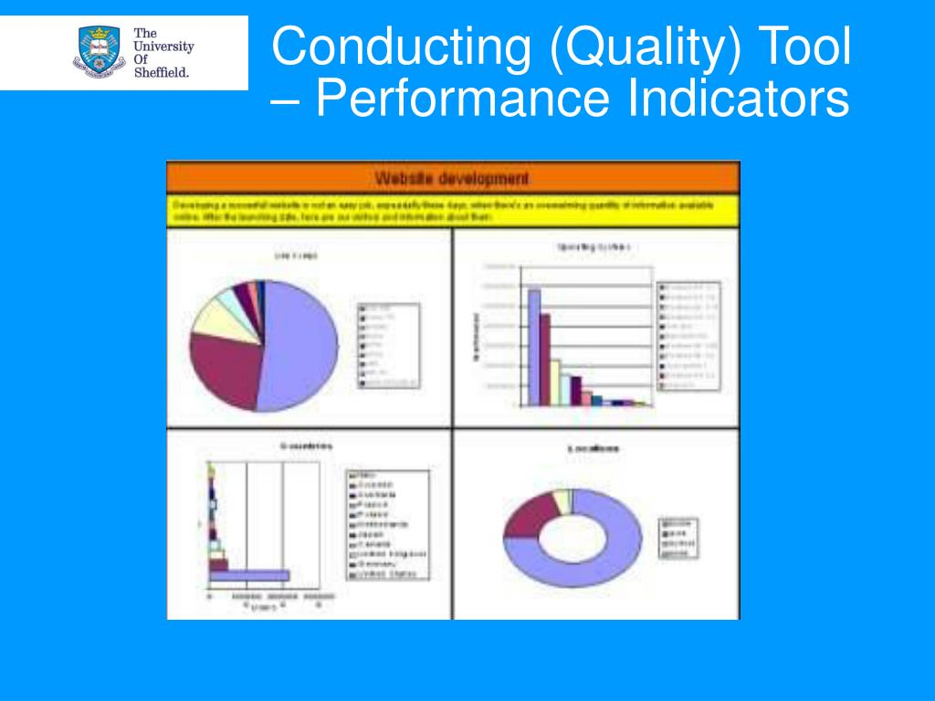 Conducting (Quality) Tool – Performance Indicators