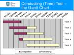 conducting time tool the gantt chart