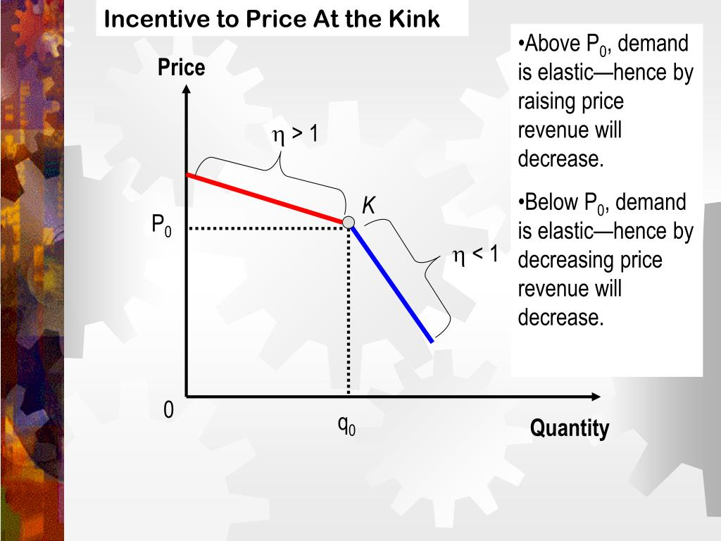 Incentive to Price At the Kink