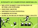 intensity of competition depends on