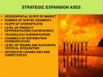 strategic expansion axes