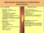 strategies of building competitive advantages