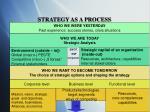 strategy as a process