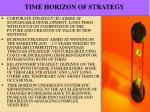 time horizon of strategy