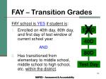 fay transition grades