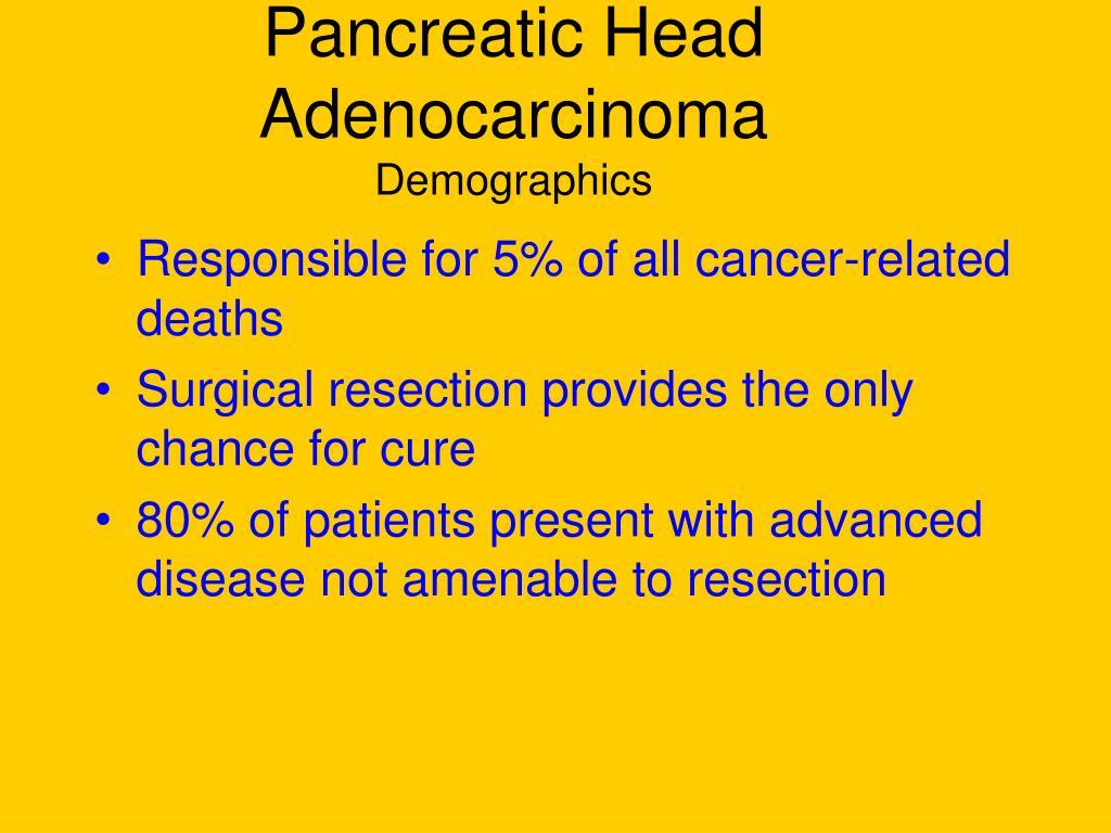 Pancreatic Head Adenocarcinoma
