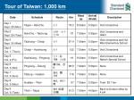 tour of taiwan 1 000 km