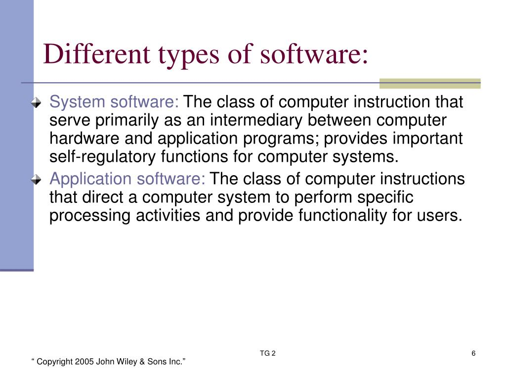 Different types of software:
