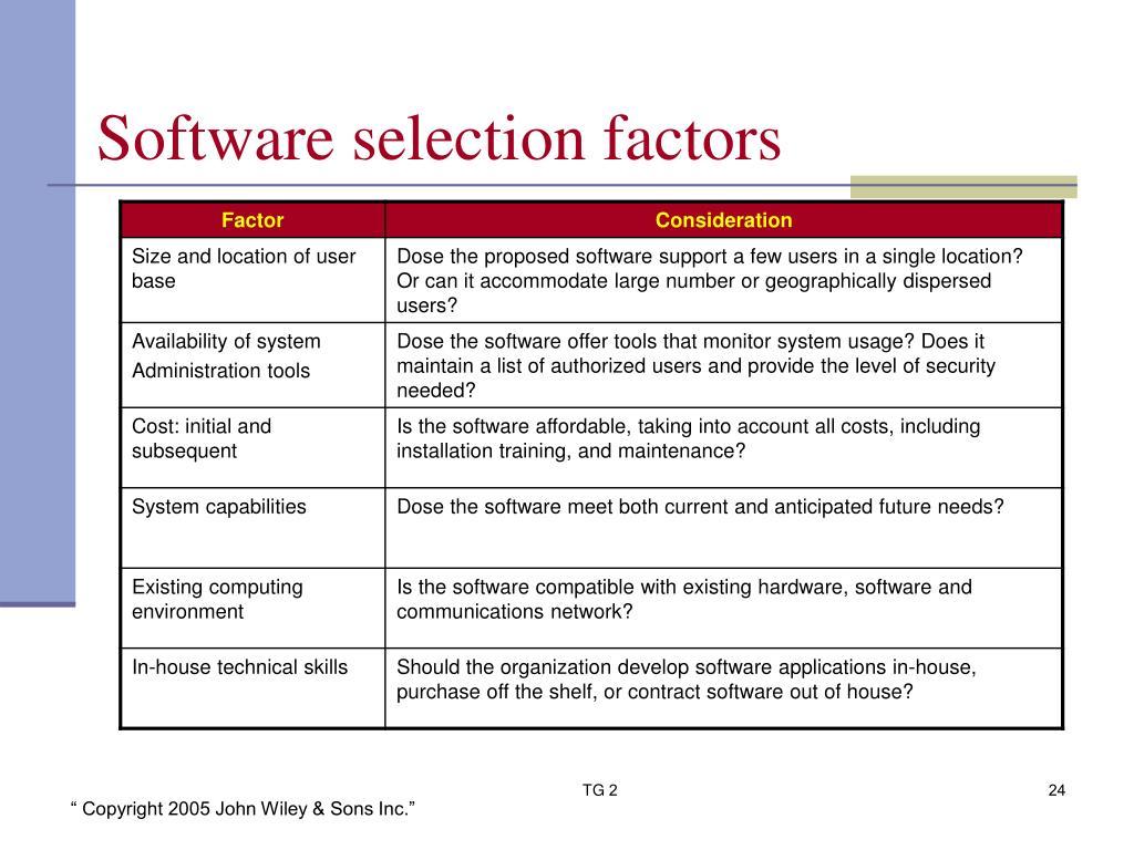 Software selection factors