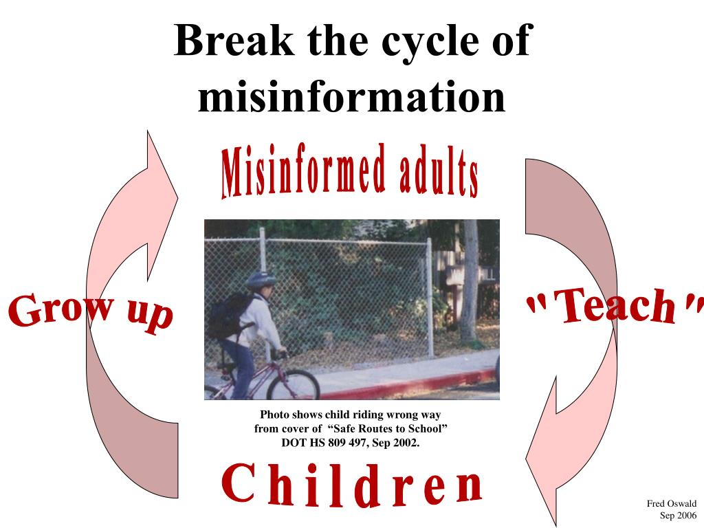 Break the cycle of