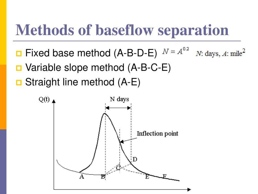 Methods of baseflow separation