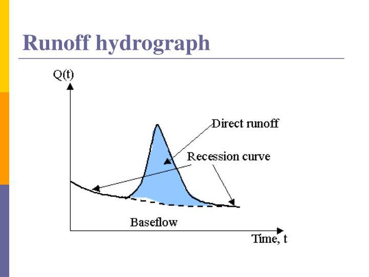 Runoff hydrograph
