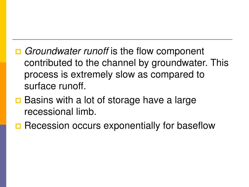 Groundwater runoff