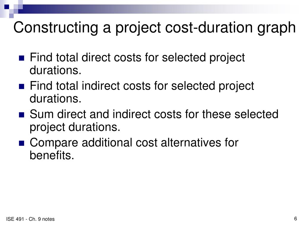 Constructing a project cost