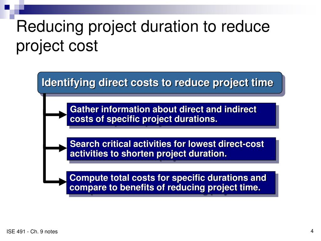 Identifying direct costs to reduce project time