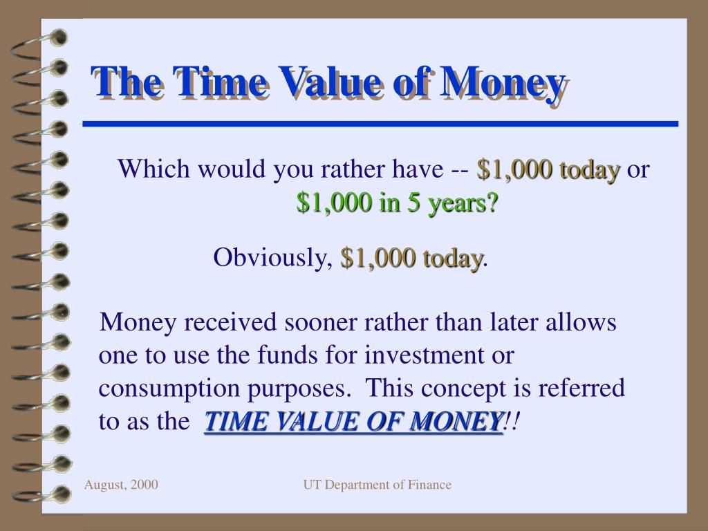 the time value of money and