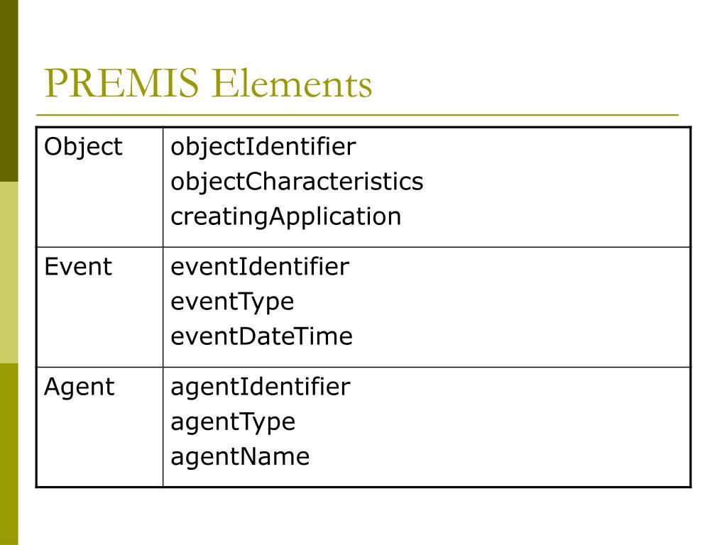 PREMIS Elements