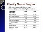 charting akeem s progress