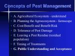 concepts of pest management35