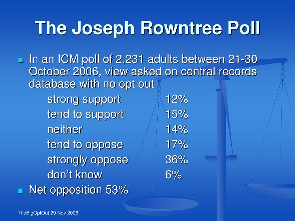 The Joseph Rowntree Poll