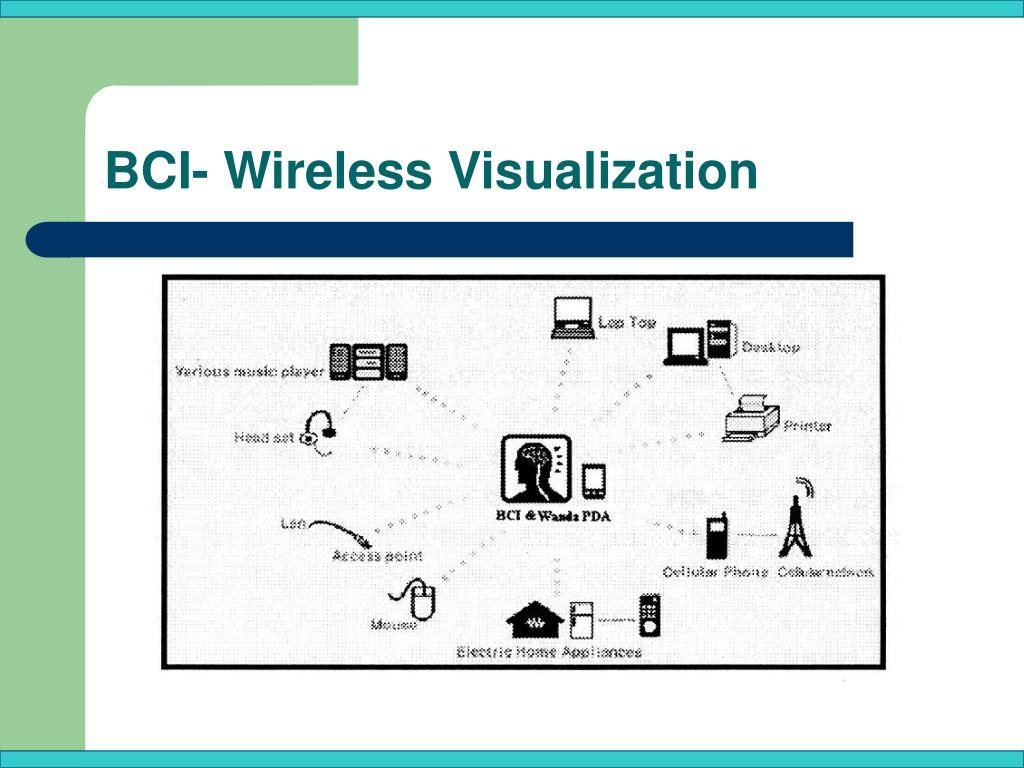 BCI- Wireless Visualization