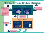 overview of proposed system 5 processes